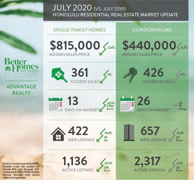 Home Selling Tips for Oahu Hawaii, Honolulu, Kailua, Kapolei and surrounding areas