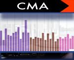CMA 1